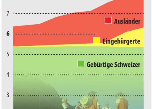 masseneinwanderung.ch