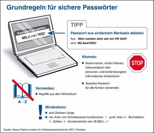 Wer diese fünf Grundregeln des Hasso-Plattner-Instituts (HPI) anwendet, kommt leicht an ein starkes, sicheres Passwort. (Bild: © obs/HPI Hasso-Plattner-Institut/Hasso-Plattner-Institut)